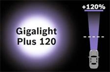 Bosch H4 120% Gigalight plus